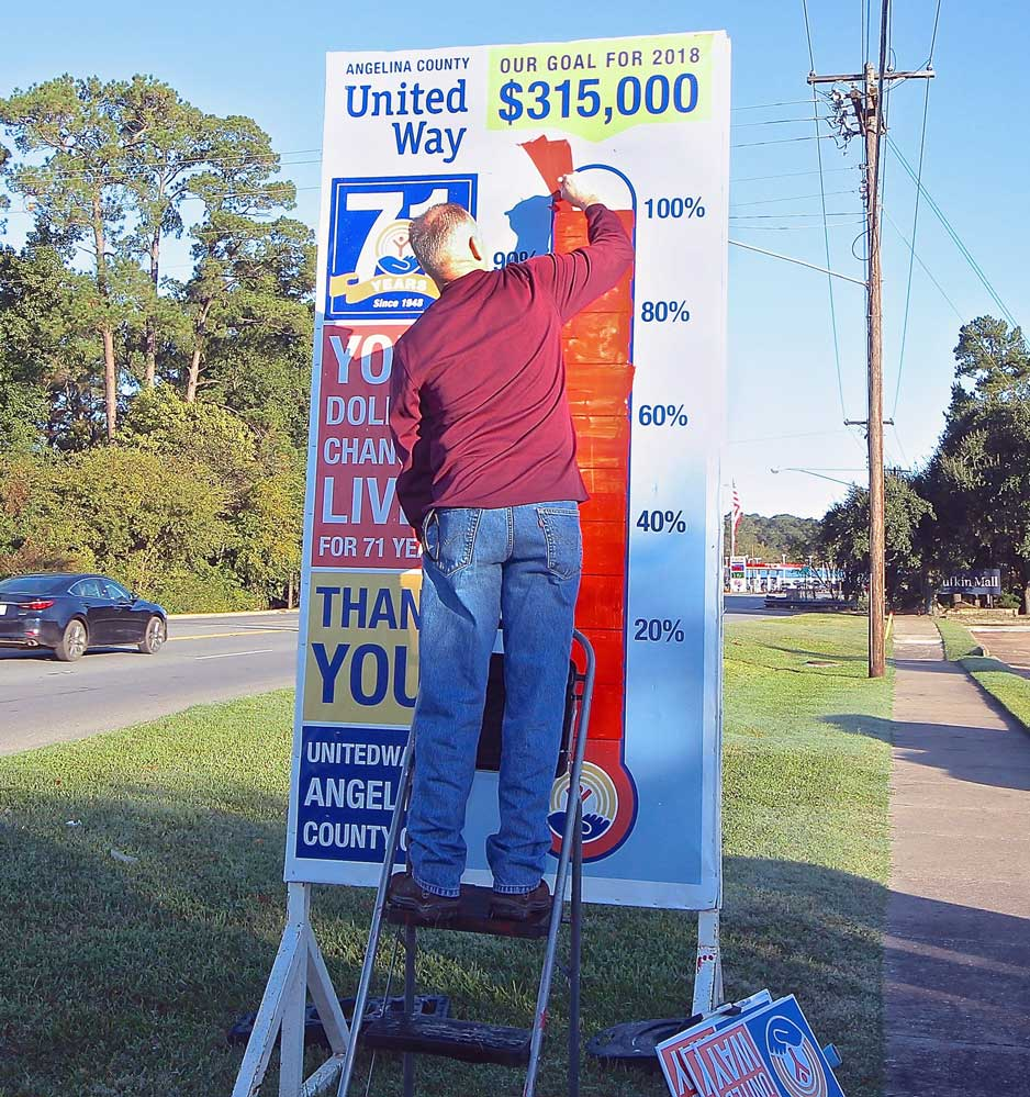 united way of angelina county in lufkin, tx